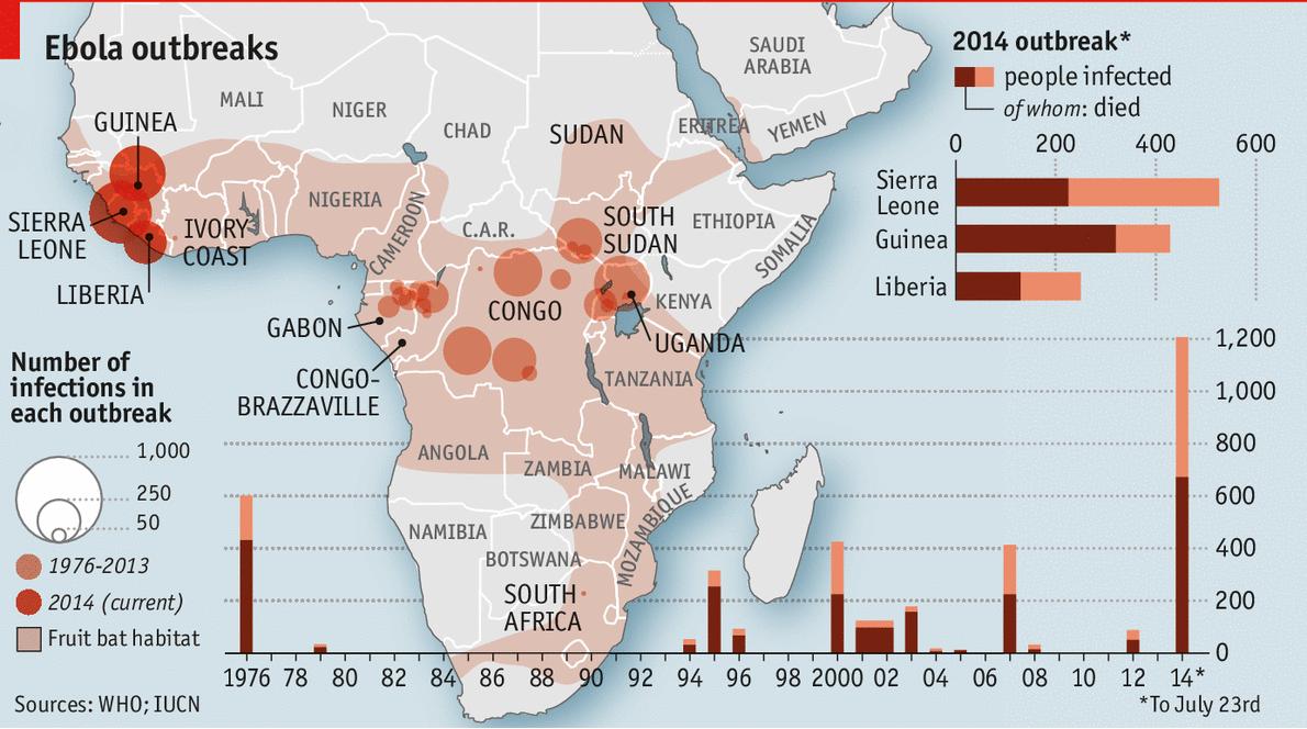 Le Libéria, pays où Ebola compte le plus de victime (source : WHO)